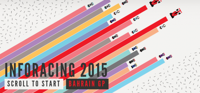 FÓRMULA 1 – Infográfico da Ferrari para o GP do Bahrein 2015