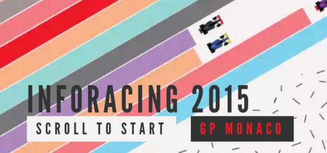 FÓRMULA 1 – Infografico GP de Mônaco – 2015
