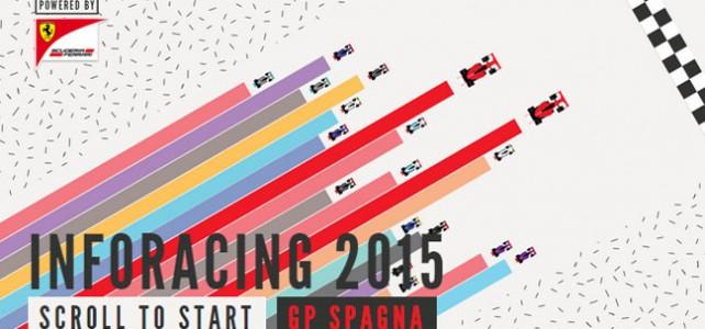 FÓRMULA 1 – Infográfico da Ferrari para o GP da Espanha 2015