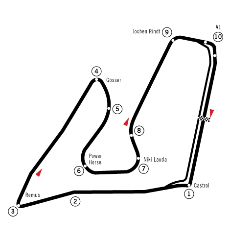 Tomada de Tempo | Automobilismo | F1 | Indy | Moto GP ... on