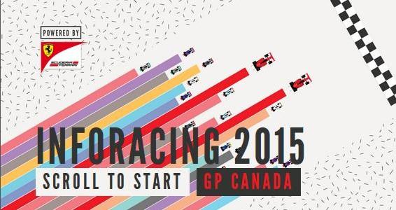 FÓRMULA 1 – Infográfico Ferrari – GP do Canadá – 2015