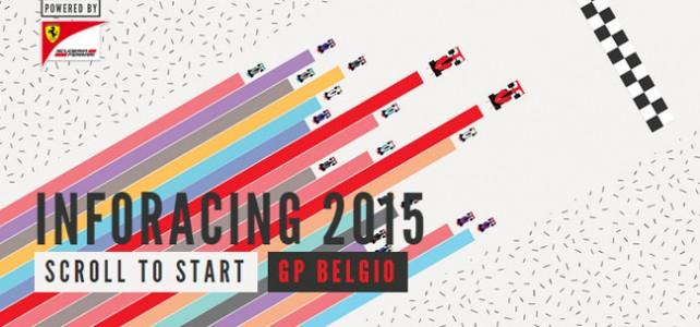 FÓRMULA 1 – Infográfico Ferrari – GP da Bélgica – 2015