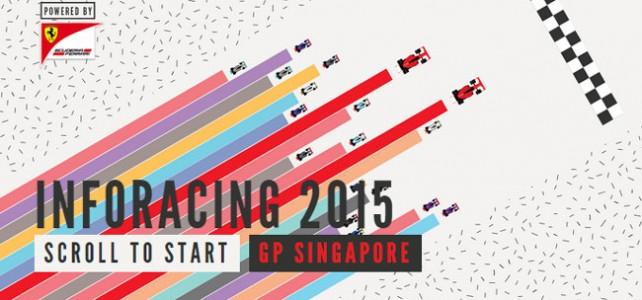 FÓRMULA 1 – Infográfico Ferrari – GP da Cingapura – 2015