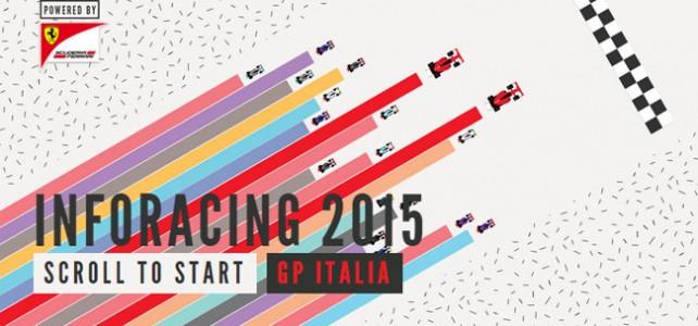FÓRMULA 1 – Infográfico Ferrari – GP da Itália – 2015