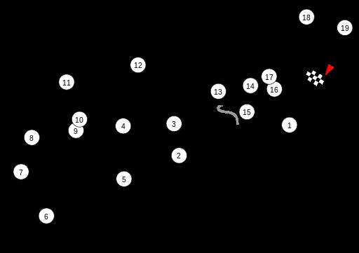 Fonte: Wikipédia
