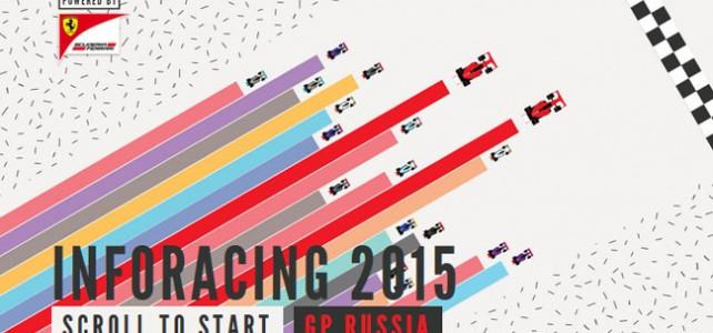 FÓRMULA 1 – Infográfico Ferrari – GP da Rússia – 2015