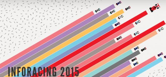 FÓRMULA 1 – Infográfico Ferrari – GP dos EUA – 2015