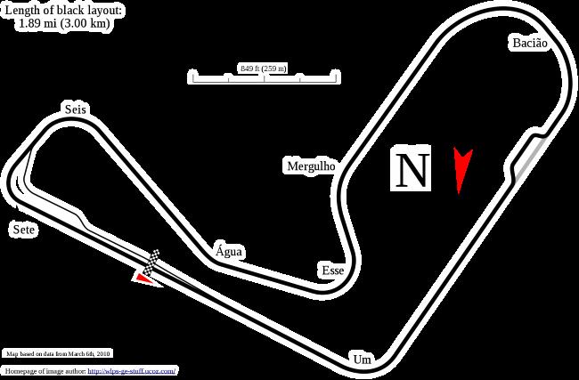 Autódromo de Cascavel. Foto: Wikipedia
