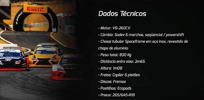 Configurações do carro da Sprint Race - Imagem: Facebook Oficial Sprint Race Brasil