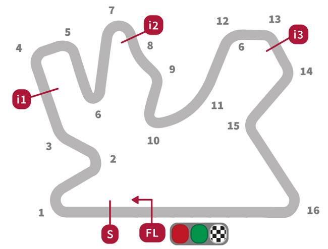 Mapa - Circuito de Losail - GP Qatar 2018 - Fonte: MotoGP