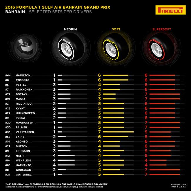 Imagem: Pirelli