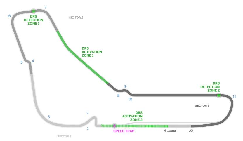 Fonte: F1.com