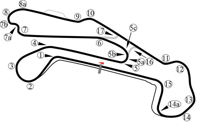 Fonte: Wikipedia | Circuito Alabama / IndyCar