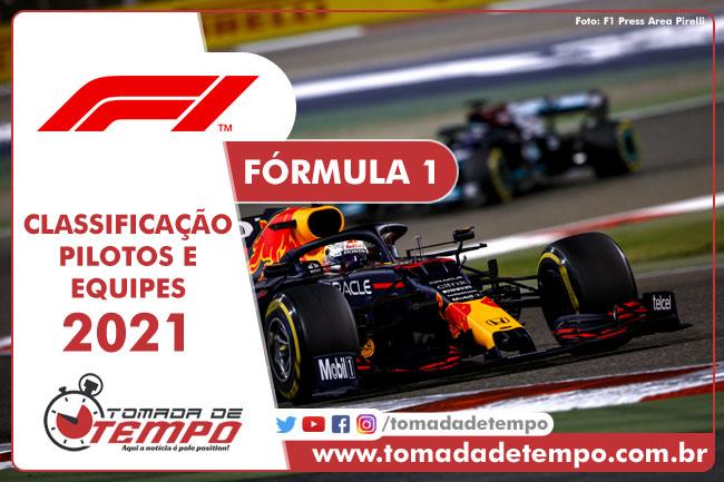 FÓRMULA 1 – Classificação de pilotos, construtores e voltas rápidas – 2021