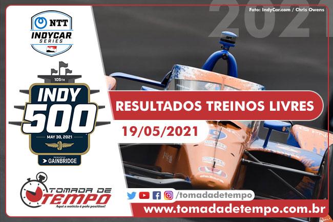 Resultados dos treinos livres - 19/05/2021 - Indy 500 - 2021
